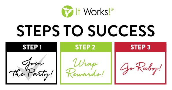 It Works Distributor Steps to Success