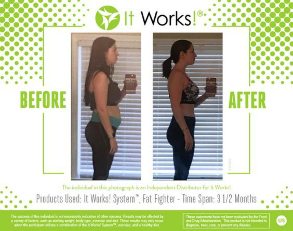 It Works Weight Loss System & Fat Fighter 3 months