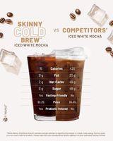 ice coffee comparison